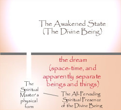 spiritual awakening personal transformation pdf